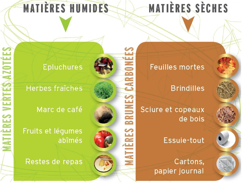 Difference_matiere_humide_seche